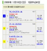 Tf20090118keiseihai_2