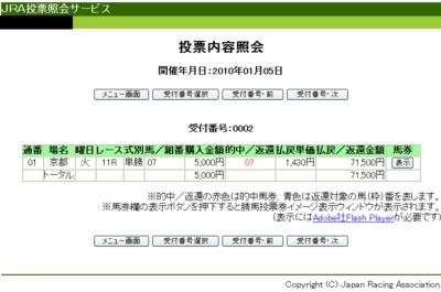 Bt20100105kyotokimpai1