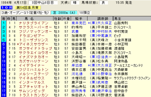 Res19940417satsukisho2