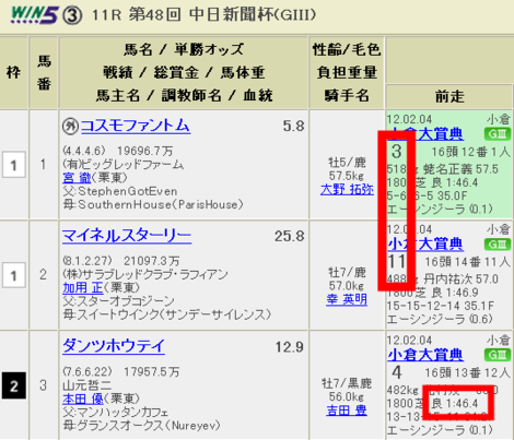 Dm20120304chunichishimbunhaigate123