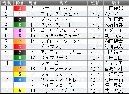 Res20121223nakayama11513