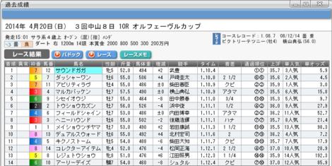 Res20140420nakayama10