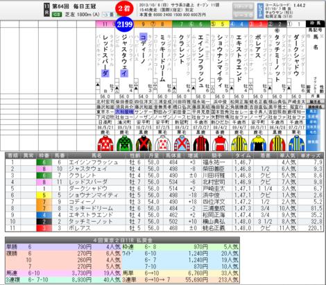 Res20131006mainichiokannxyamato2199
