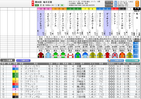 Res20151011mainichiokangate413