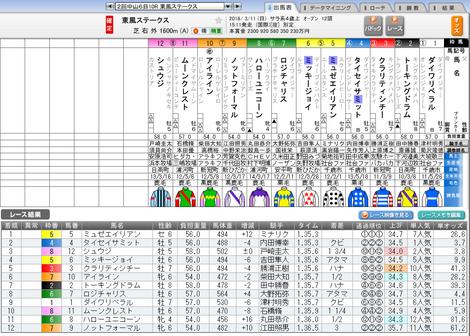 Res20180311nakayama10mk456
