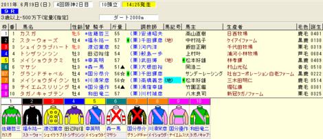 Dm20110619hanshin9
