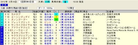 Res20120318hanshin2