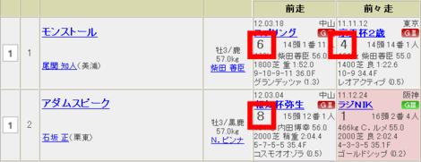 Dm20120415satsukisho911gate12