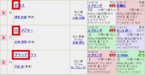 Dm20120415satsukisho911gate1618