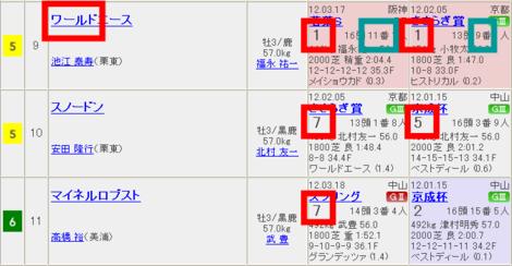Dm20120415satsukisho911gate911
