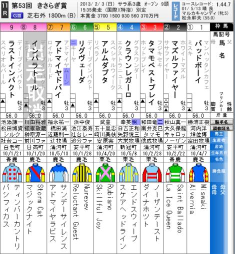Dm20130203kisaragishonigatsu