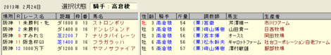 Jockeydataryotakakura20130224