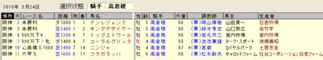 Jockeydataryotakakura20130324