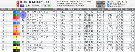 Res20130420fukushimahimbasmk6105