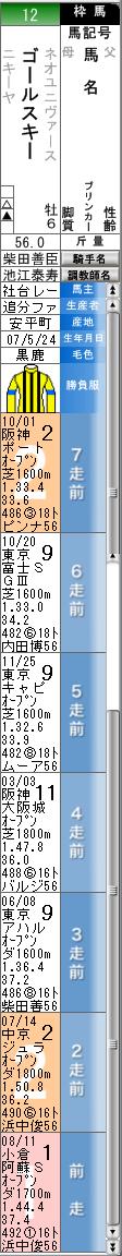 Dm20131005perseussmkgate12