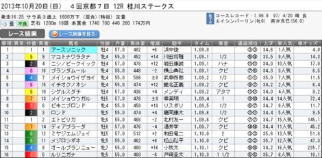 Res20131020kyoto12m