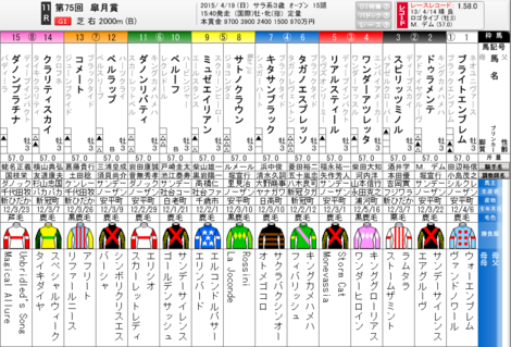 Dm20150419satsukisho