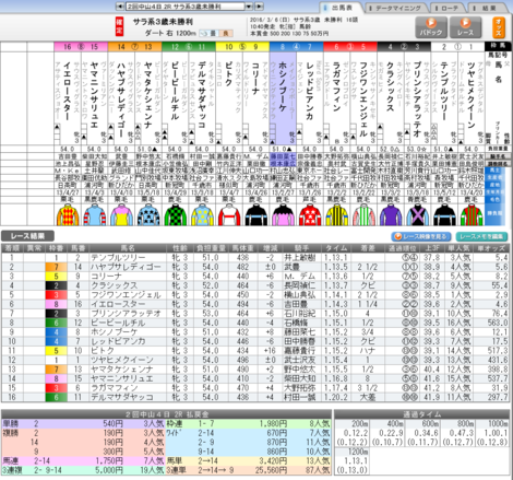 Res20160306nakayama2mk8